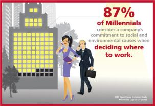 millennials_and_cause_infographic